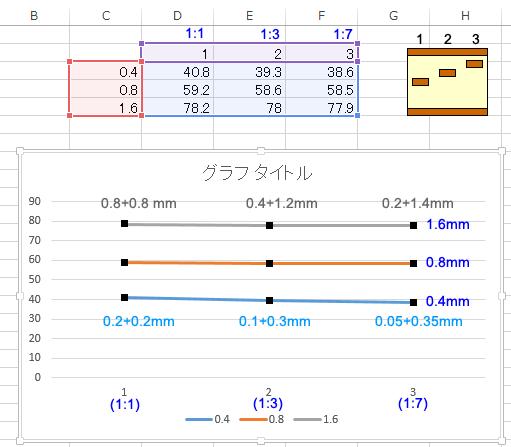 Strip_Excel.png